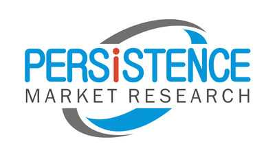 Fastening Power Tools Market to Register a CAGR of 6.9% During 2018-2026 – Persistence Market Research